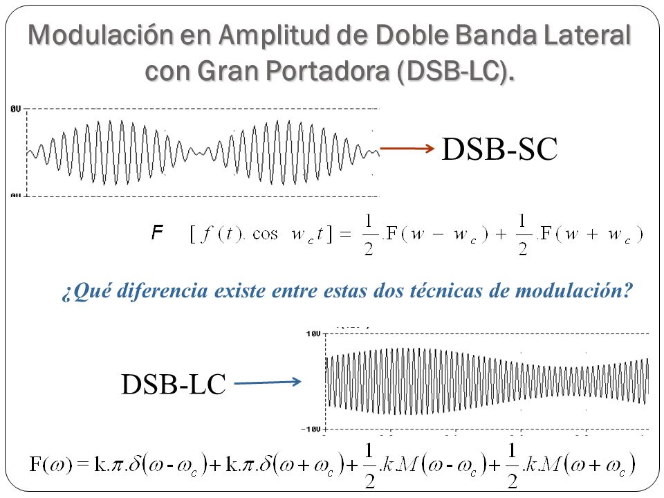 39 DSB-SC DSB-LC ¿Qué diferencia existe entre estas dos técnicas de modulación?