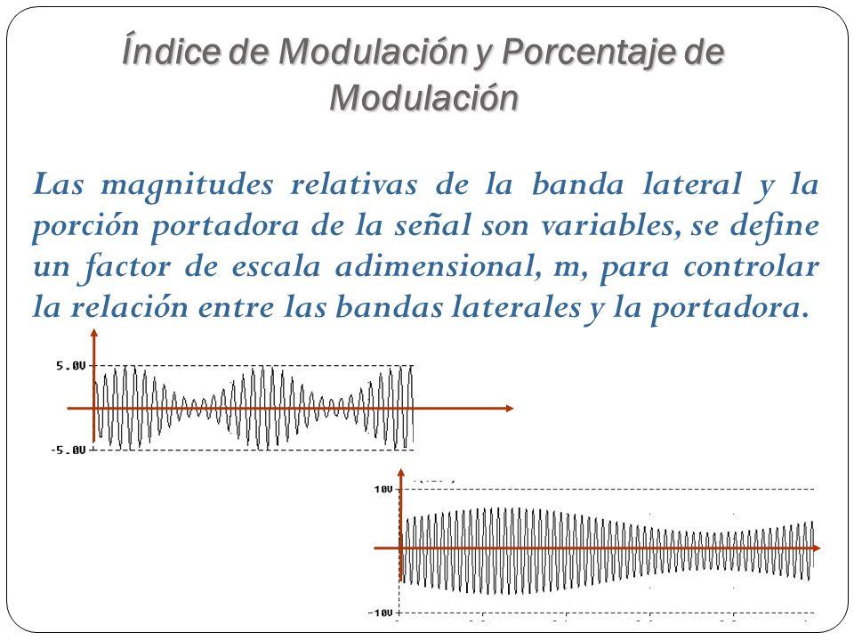 Índice de Modulación y Porcentaje de Modulación Las magnitudes relativas de la banda lateral y la porción portadora de la señal son variables, se defi