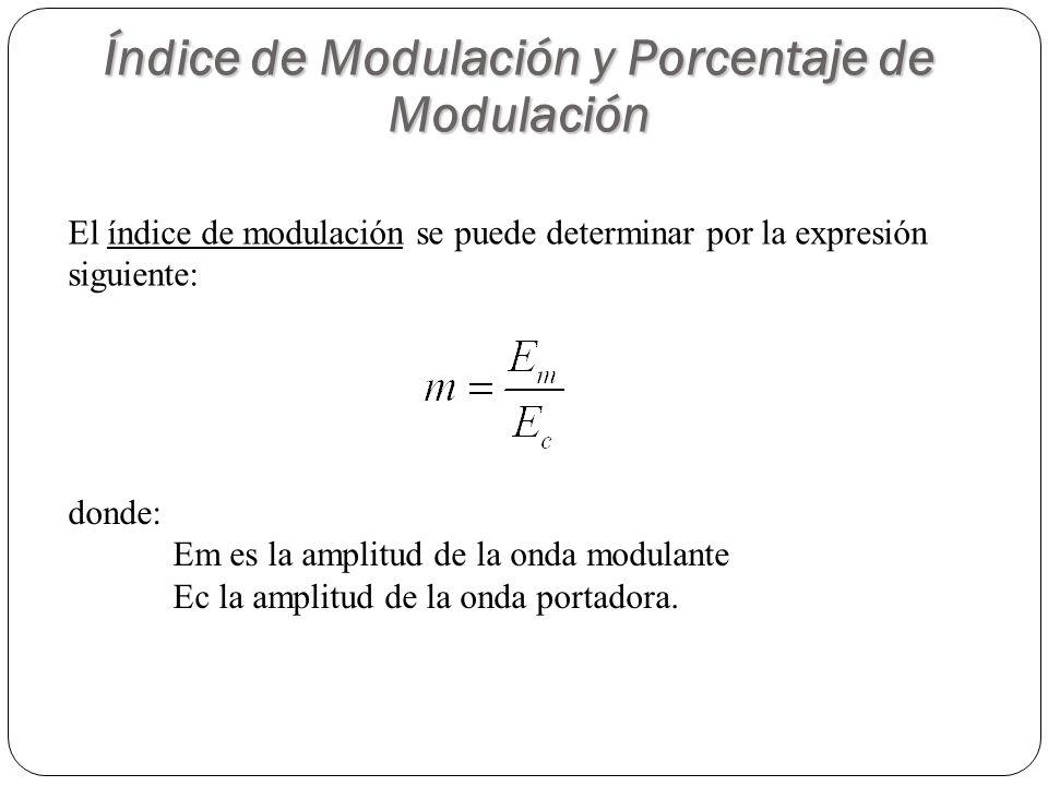 donde: Em es la amplitud de la onda modulante Ec la amplitud de la onda portadora. El índice de modulación se puede determinar por la expresión siguie