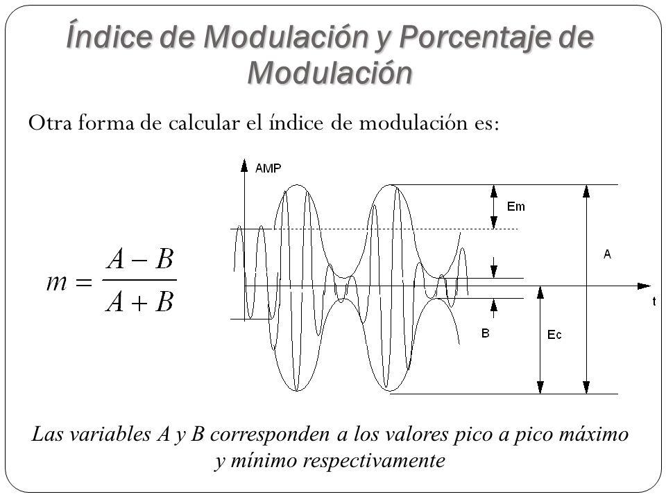 42 Otra forma de calcular el índice de modulación es: Las variables A y B corresponden a los valores pico a pico máximo y mínimo respectivamente Índic