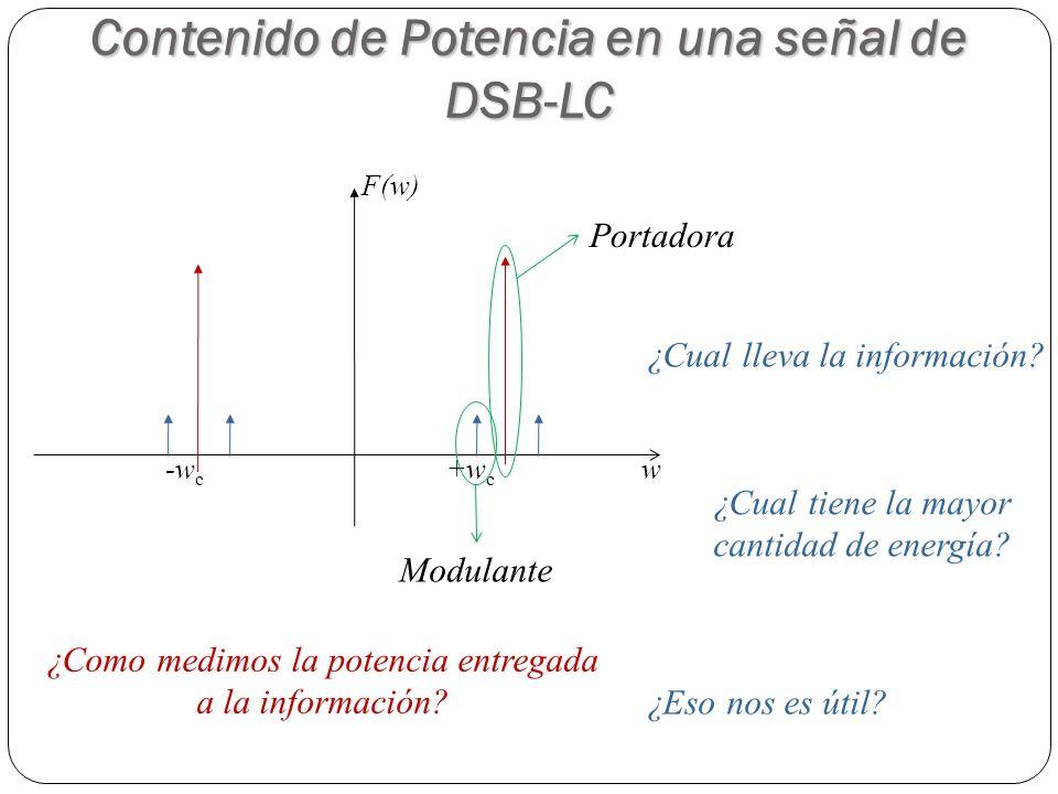 Contenido de Potencia en una señal de DSB-LC w +w c -w c F(w) Modulante Portadora ¿Cual lleva la información? ¿Cual tiene la mayor cantidad de energía