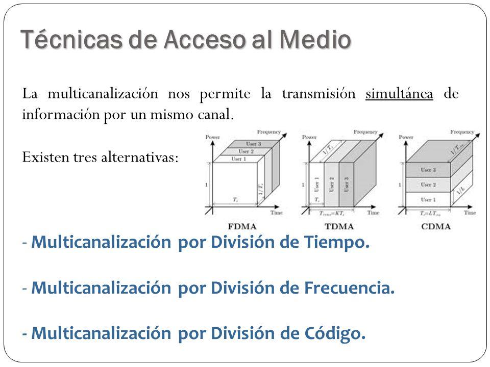 Técnicas de Acceso al Medio 5 La multicanalización nos permite la transmisión simultánea de información por un mismo canal. Existen tres alternativas: