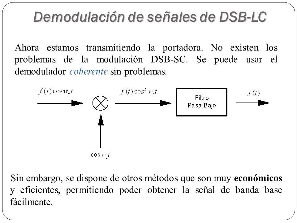 Demodulación de señales de DSB-LC 50 Ahora estamos transmitiendo la portadora. No existen los problemas de la modulación DSB-SC. Se puede usar el demo
