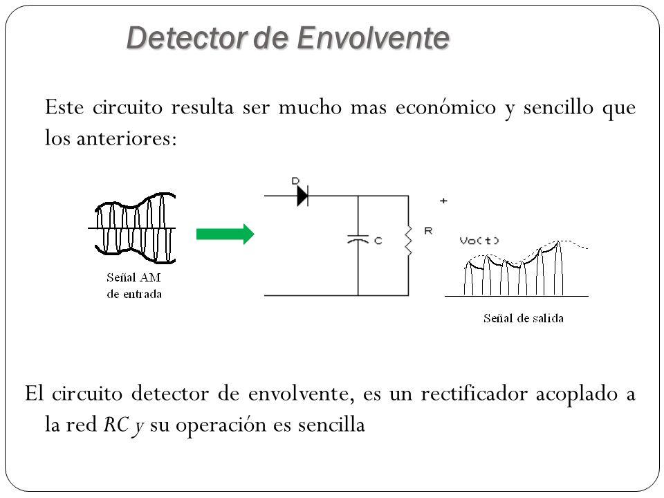 Detector de Envolvente 55 Este circuito resulta ser mucho mas económico y sencillo que los anteriores: El circuito detector de envolvente, es un recti