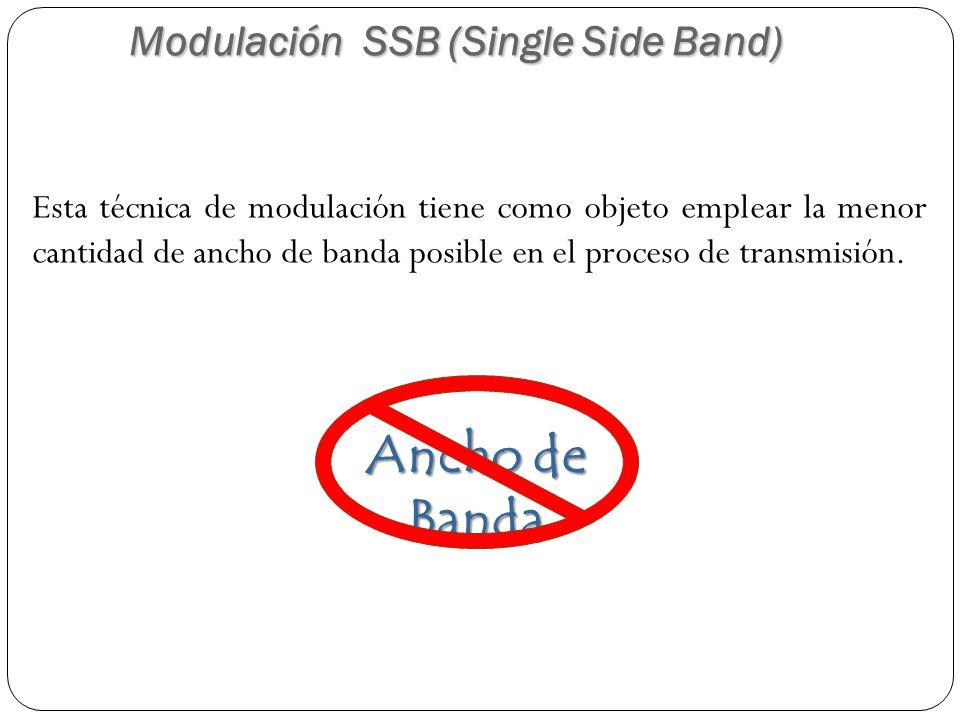 58 Esta técnica de modulación tiene como objeto emplear la menor cantidad de ancho de banda posible en el proceso de transmisión. Ancho de Banda