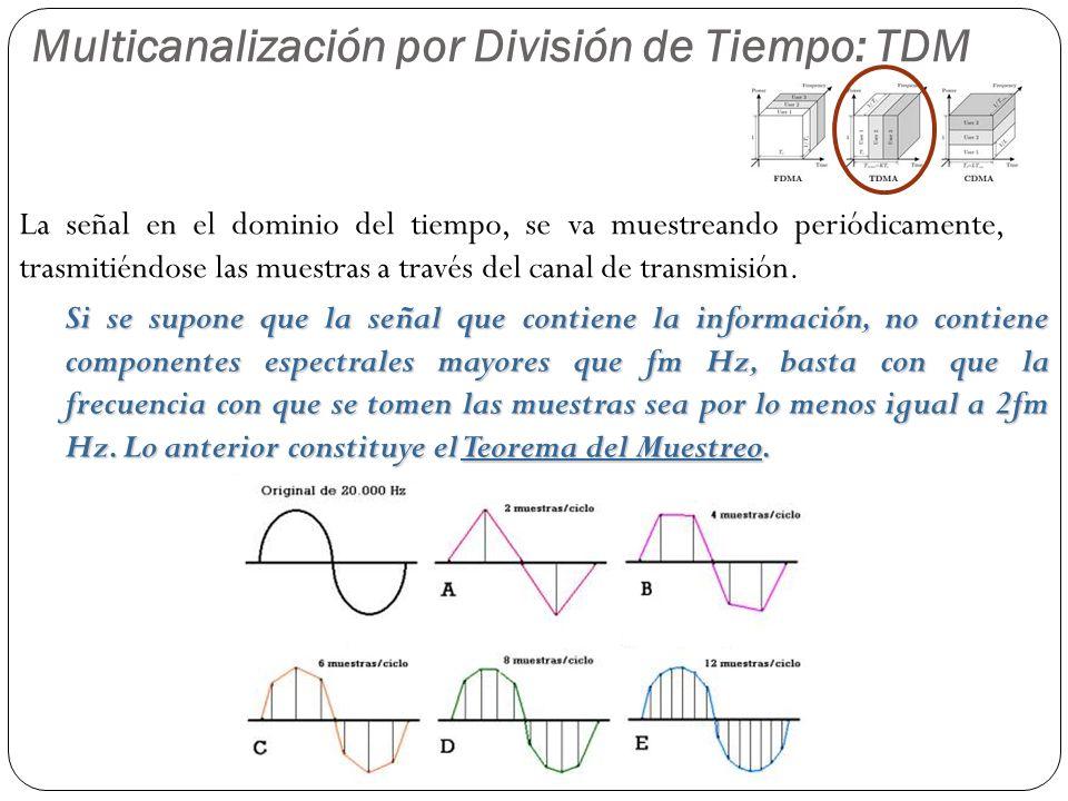 Multicanalización por División de Tiempo: TDM La señal en el dominio del tiempo, se va muestreando periódicamente, trasmitiéndose las muestras a travé