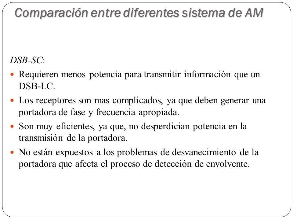 Comparación entre diferentes sistema de AM 63 DSB-SC: Requieren menos potencia para transmitir información que un DSB-LC. Los receptores son mas compl