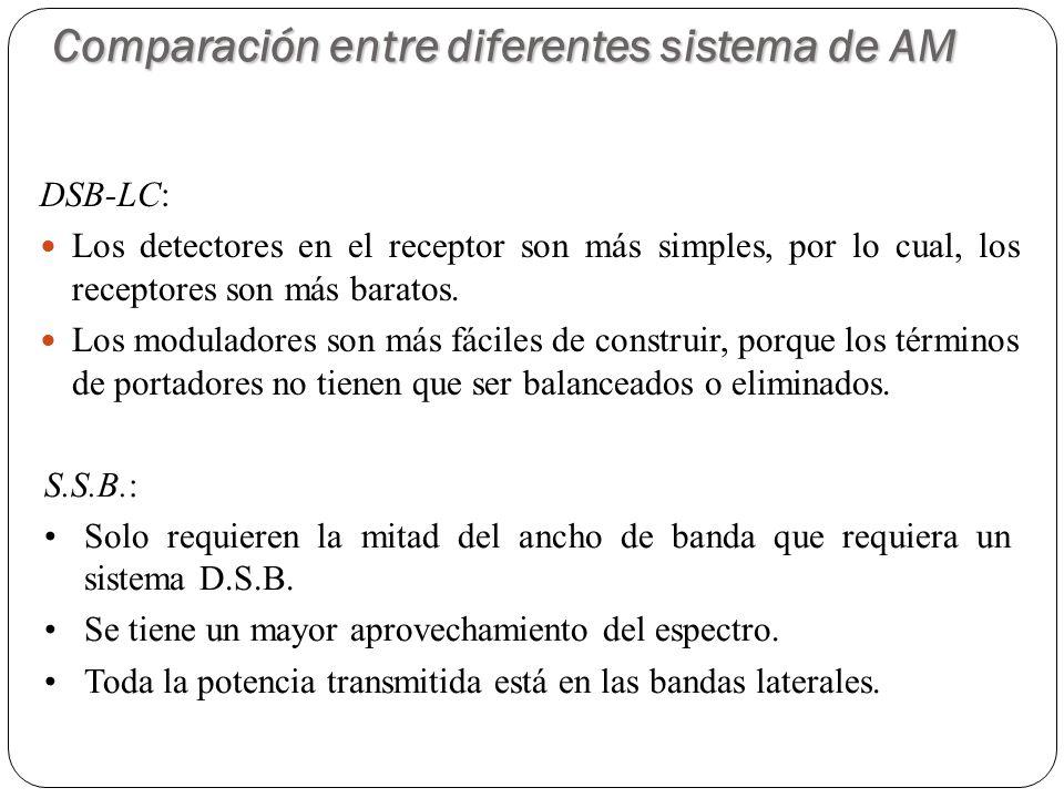 DSB-LC: Los detectores en el receptor son más simples, por lo cual, los receptores son más baratos. Los moduladores son más fáciles de construir, porq