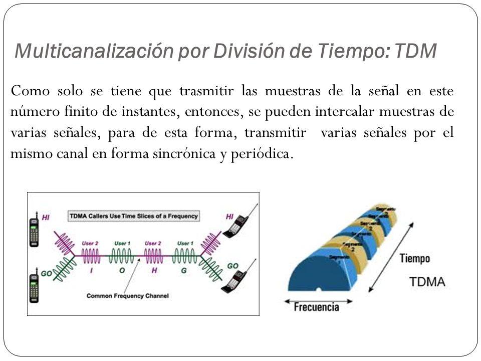 Multicanalización por División de Tiempo: TDM 7 Como solo se tiene que trasmitir las muestras de la señal en este número finito de instantes, entonces