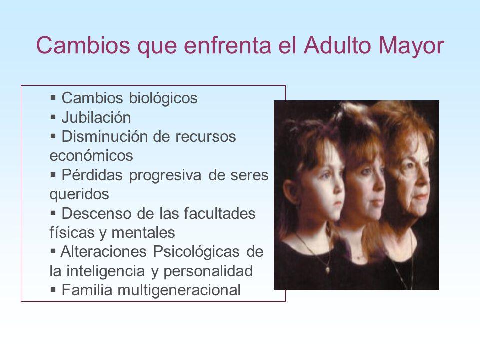 Cambios biológicos Jubilación Disminución de recursos económicos Pérdidas progresiva de seres queridos Descenso de las facultades físicas y mentales A