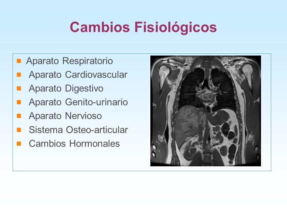 Cambios Fisiológicos Aparato Respiratorio Aparato Cardiovascular Aparato Digestivo Aparato Genito-urinario Aparato Nervioso Sistema Osteo-articular Ca