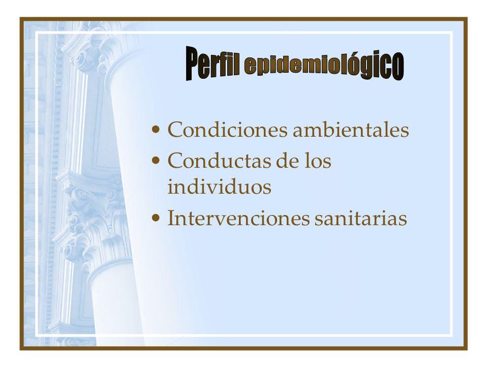 Condiciones ambientales Conductas de los individuos Intervenciones sanitarias