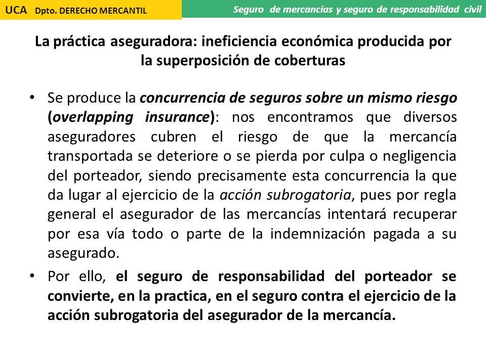 La práctica aseguradora: ineficiencia económica producida por la superposición de coberturas Se produce la concurrencia de seguros sobre un mismo ries