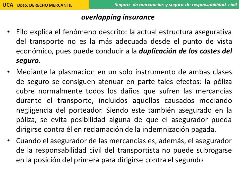 overlapping insurance Ello explica el fenómeno descrito: la actual estructura asegurativa del transporte no es la más adecuada desde el punto de vista