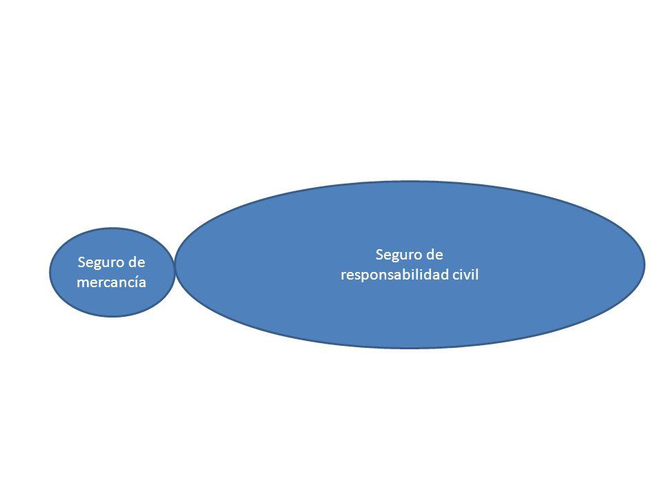 Seguro de mercancía Seguro de responsabilidad civil