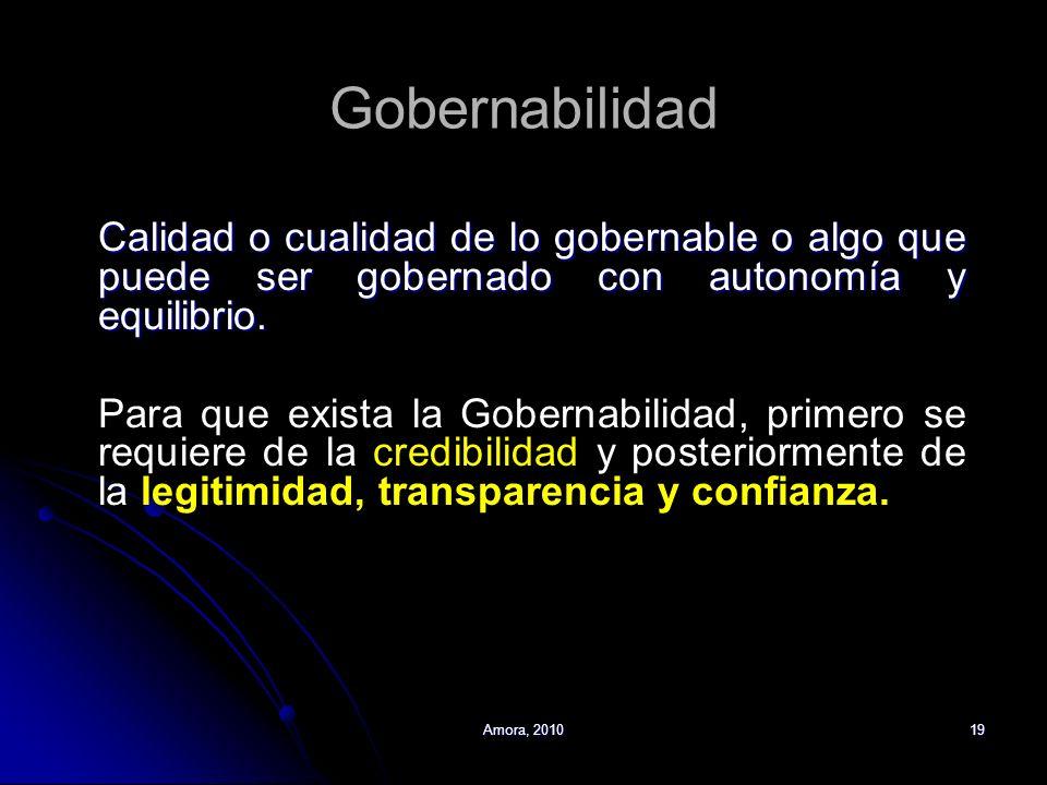 Amora, 201019 Gobernabilidad Calidad o cualidad de lo gobernable o algo que puede ser gobernado con autonomía y equilibrio. Para que exista la Goberna