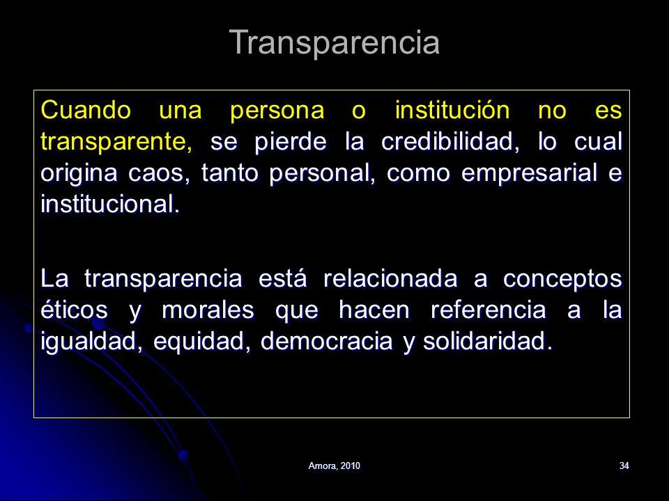 Amora, 201034 Transparencia se pierde la credibilidad, lo cual origina caos, tanto personal, como empresarial e institucional. Cuando una persona o in
