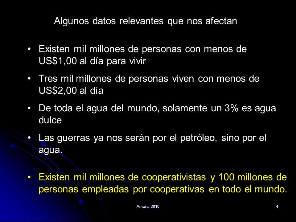 Amora, 20104 Algunos datos relevantes que nos afectan Existen mil millones de personas con menos de US$1,00 al día para vivir Tres mil millones de per