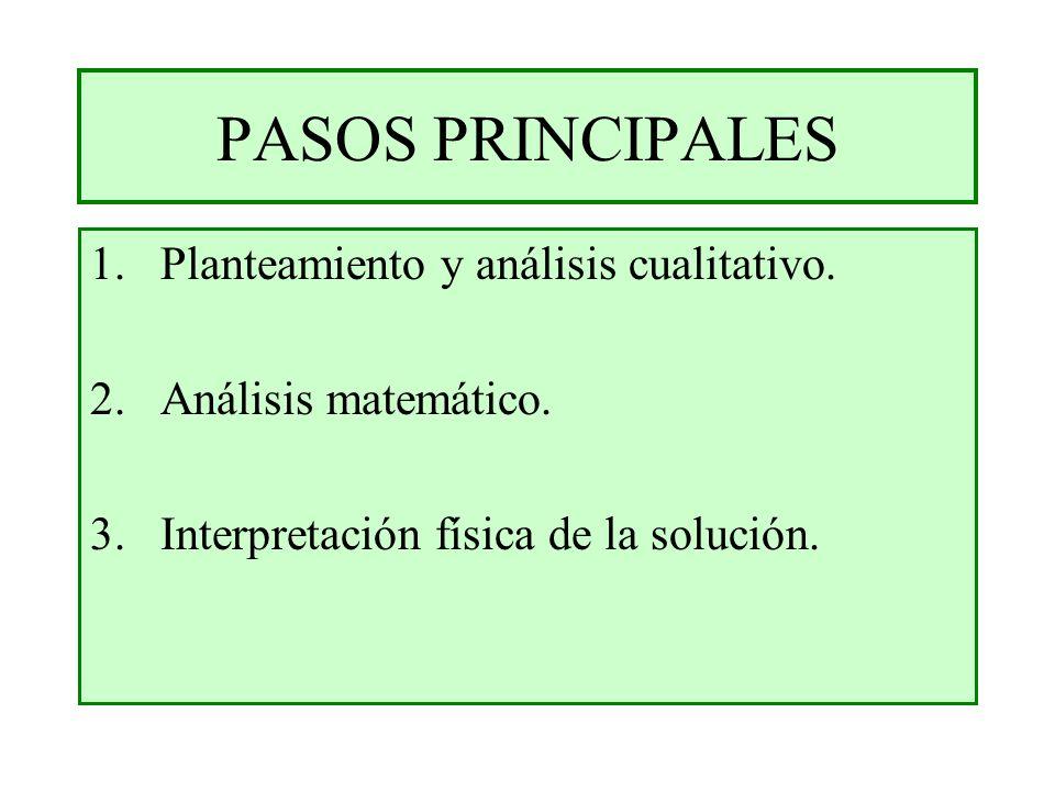 PASOS PRINCIPALES 1.Planteamiento y análisis cualitativo. 2.Análisis matemático. 3.Interpretación física de la solución.