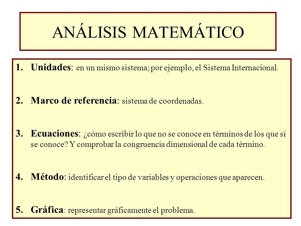 ANÁLISIS MATEMÁTICO 1.Unidades: en un mismo sistema; por ejemplo, el Sistema Internacional. 2.Marco de referencia: sistema de coordenadas. 3.Ecuacione