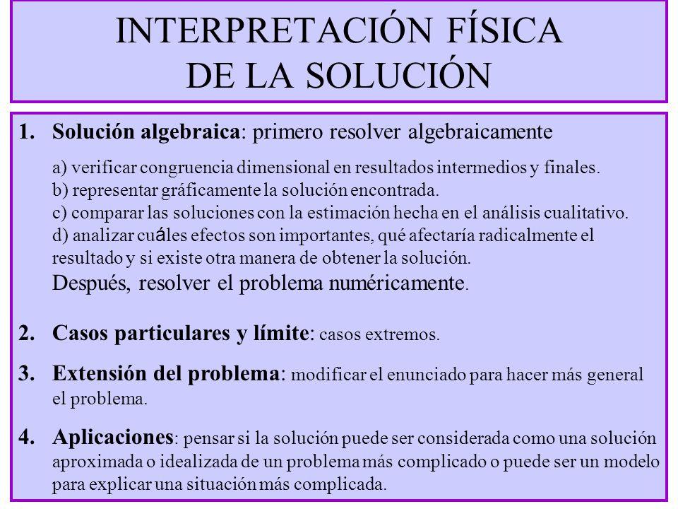 INTERPRETACIÓN FÍSICA DE LA SOLUCIÓN 1.Solución algebraica: primero resolver algebraicamente a) verificar congruencia dimensional en resultados interm