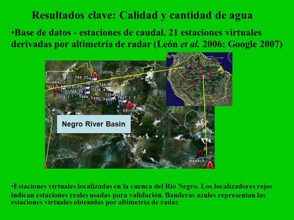 Resultados clave: Calidad y cantidad de agua Base de datos - estaciones de caudal. 21 estaciones virtuales derivadas por altimetría de radar (León et