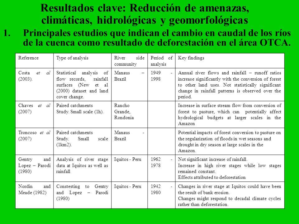Resultados clave: Reducción de amenazas, climáticas, hidrológicas y geomorfológicas 1.Principales estudios que indican el cambio en caudal de los ríos