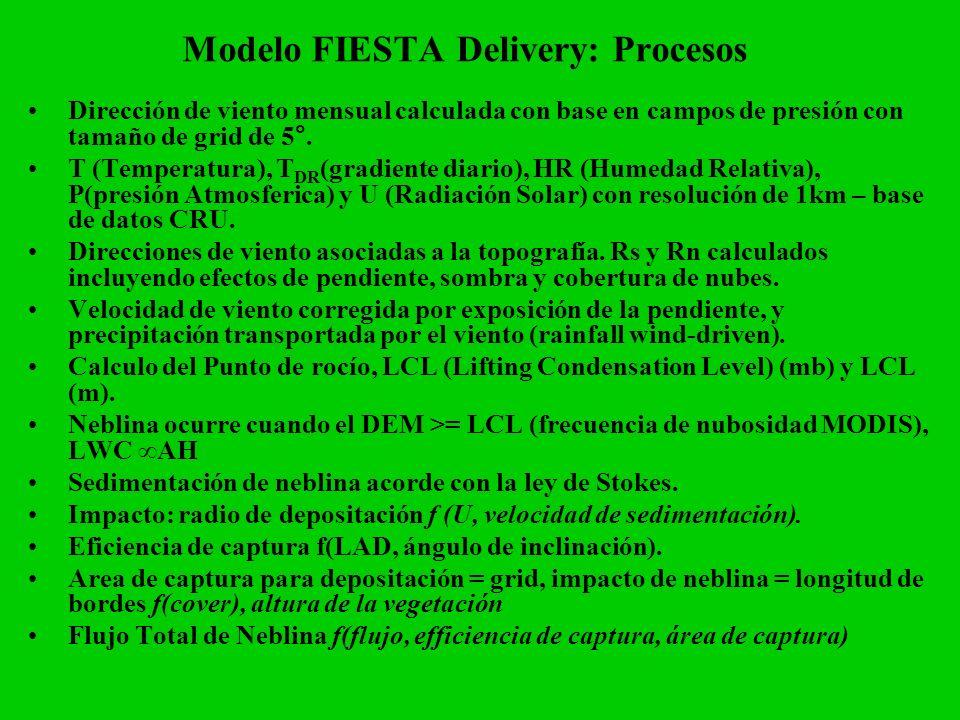 Procesos modelados Mecanísmos de operación del modelo Se valida para Costa Rica a un rango de escalas y una variedad de salidas Impacto vs depositación Para diferentes tipos de vegetación