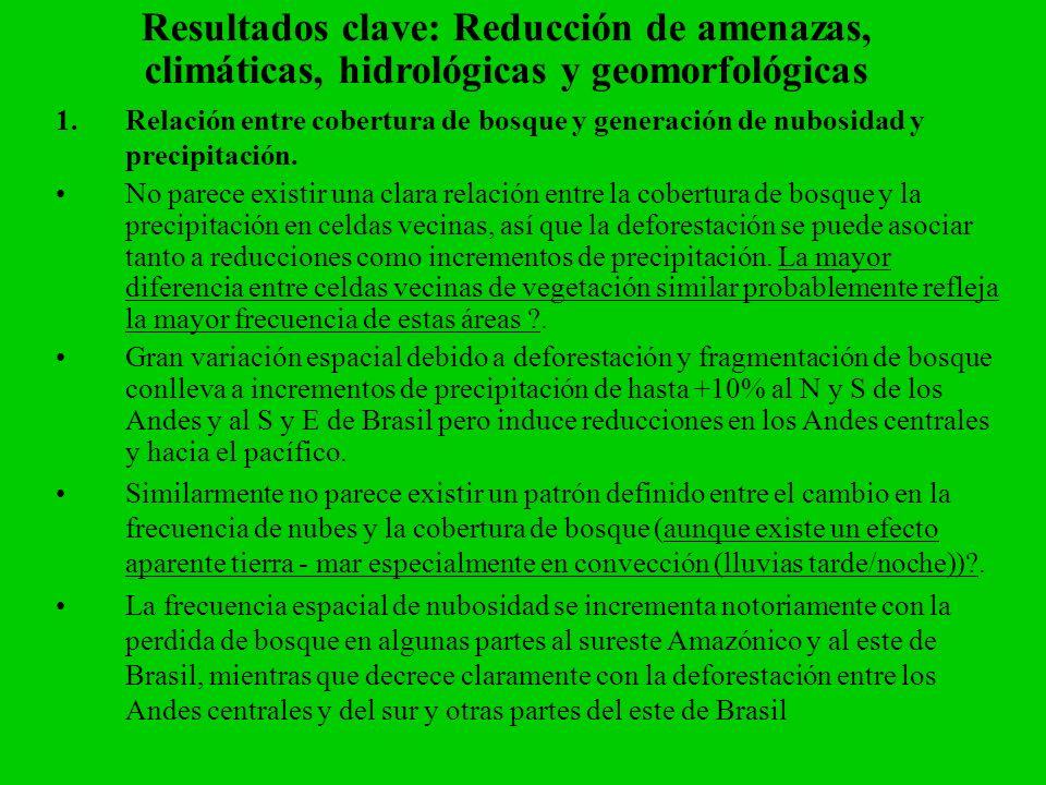 Resultados clave: Reducción de amenazas, climáticas, hidrológicas y geomorfológicas 1. Relación entre cobertura de bosque y generación de nubosidad y