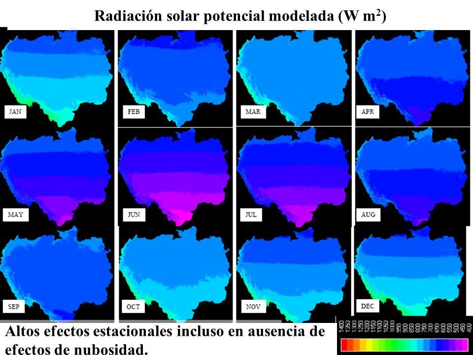 Radiación solar potencial modelada (W m 2 ) Altos efectos estacionales incluso en ausencia de efectos de nubosidad.