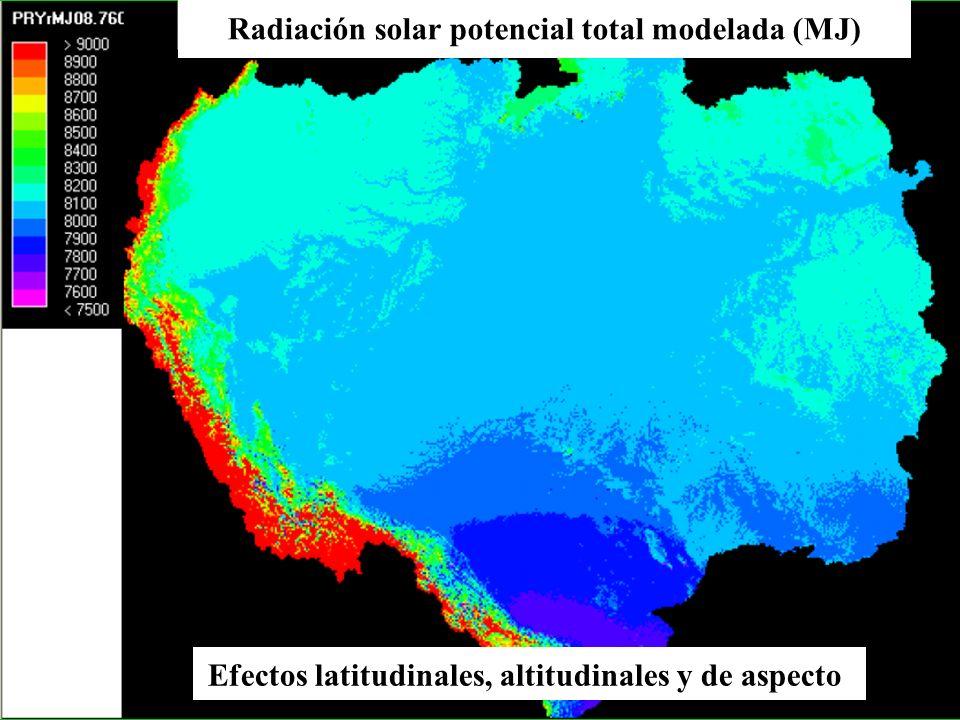 Radiación solar potencial total modelada (MJ) Efectos latitudinales, altitudinales y de aspecto