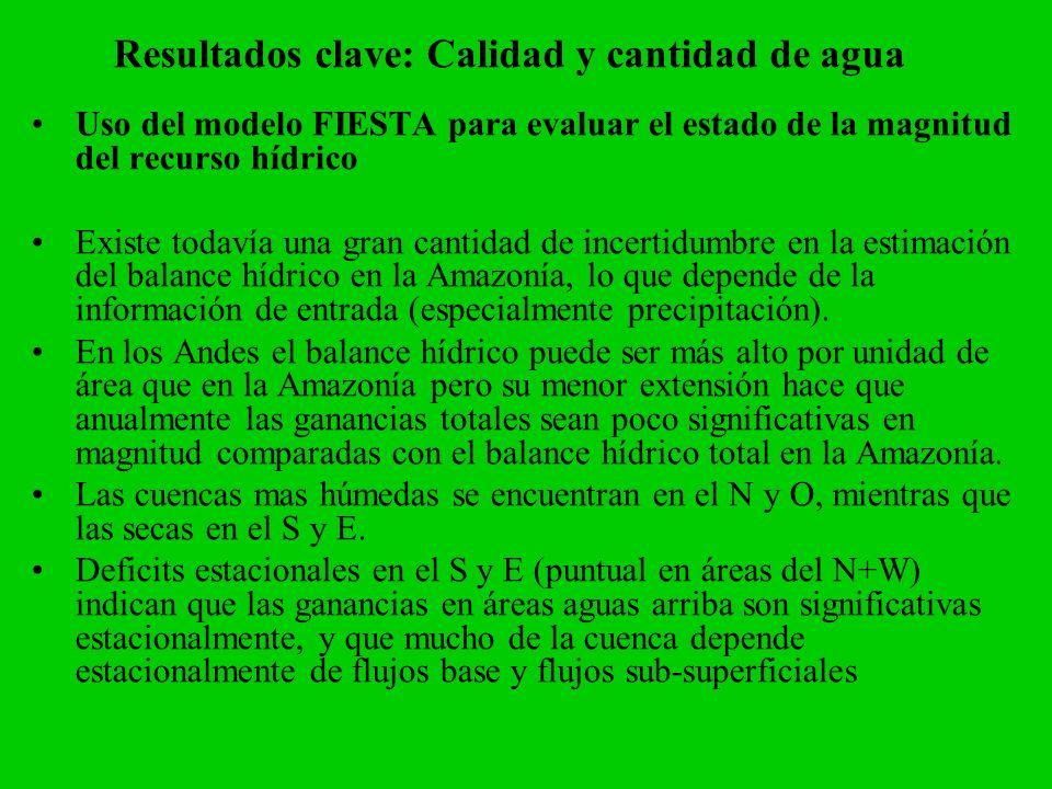 Resultados clave: Reducción de amenazas, climáticas, hidrológicas y geomorfológicas 1.Principales ejemplos de modelamiento hidrológico en la Amazónía.
