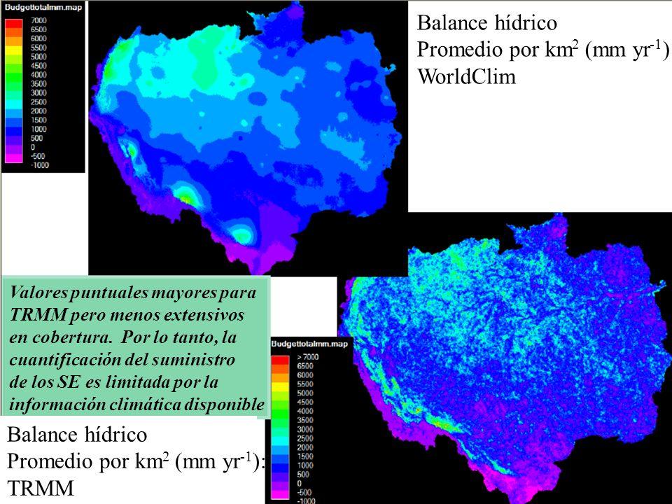 Balance hídrico Promedio por km 2 (mm yr -1 ): WorldClim Balance hídrico Promedio por km 2 (mm yr -1 ): TRMM Valores puntuales mayores para TRMM pero