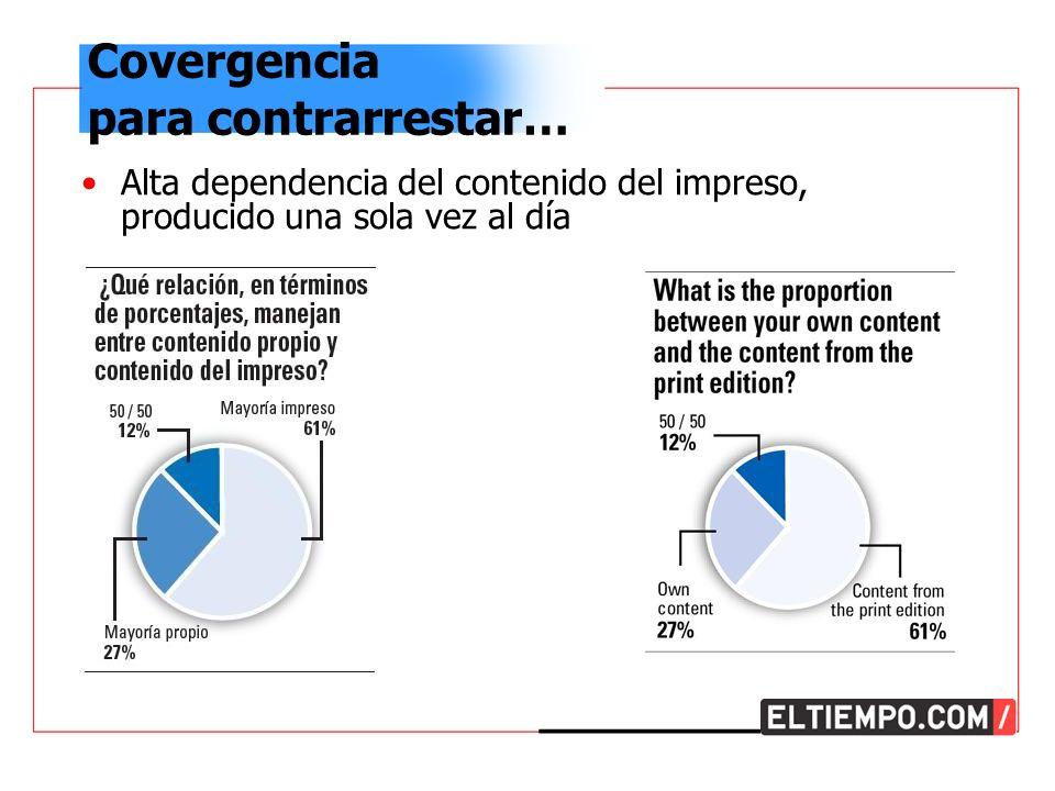 (Ref: http://www.naa.org/artpage.cfm AID=1593&SID=1020)http://www.naa.org/artpage.cfm AID=1593&SID=1020 Alta dependencia del contenido del impreso, producido una sola vez al día Covergencia para contrarrestar…
