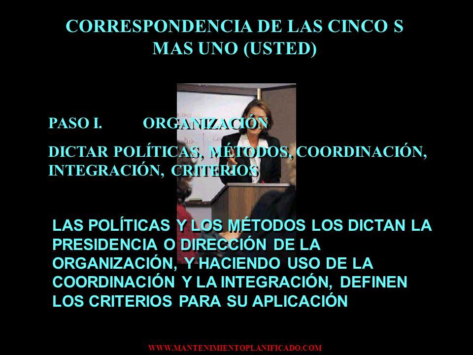 WWW.MANTENIMIENTOPLANIFICADO.COM CORRESPONDENCIA DE LAS CINCO S MAS UNO (USTED) PASO I.ORGANIZACIÓN DICTAR POLÍTICAS, MÉTODOS, COORDINACIÓN, INTEGRACI