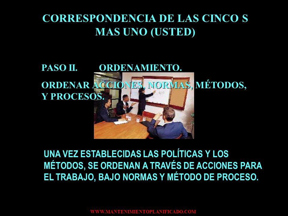 WWW.MANTENIMIENTOPLANIFICADO.COM CORRESPONDENCIA DE LAS CINCO S MAS UNO (USTED) PASO II.ORDENAMIENTO. ORDENAR ACCIONES, NORMAS, MÉTODOS, Y PROCESOS. P