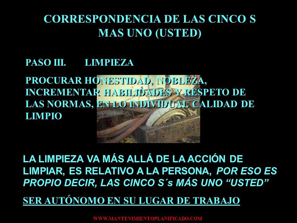 WWW.MANTENIMIENTOPLANIFICADO.COM CORRESPONDENCIA DE LAS CINCO S MAS UNO (USTED) PASO III.LIMPIEZA PROCURAR HONESTIDAD, NOBLEZA, INCREMENTAR HABILIDADE