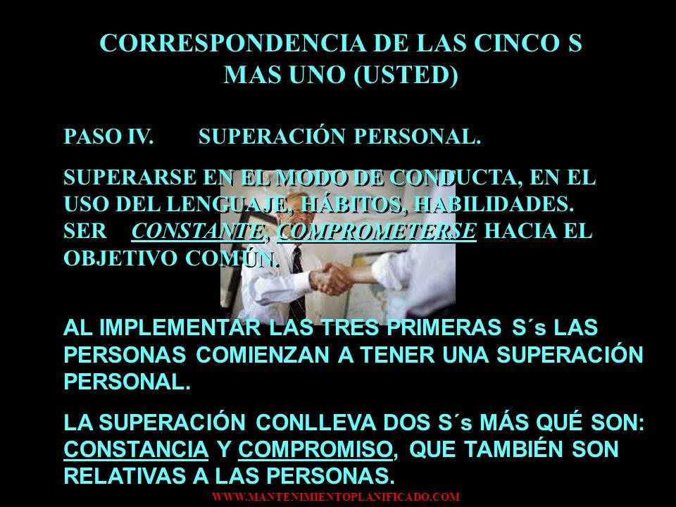 WWW.MANTENIMIENTOPLANIFICADO.COM CORRESPONDENCIA DE LAS CINCO S MAS UNO (USTED) PASO IV.SUPERACIÓN PERSONAL. SUPERARSE EN EL MODO DE CONDUCTA, EN EL U