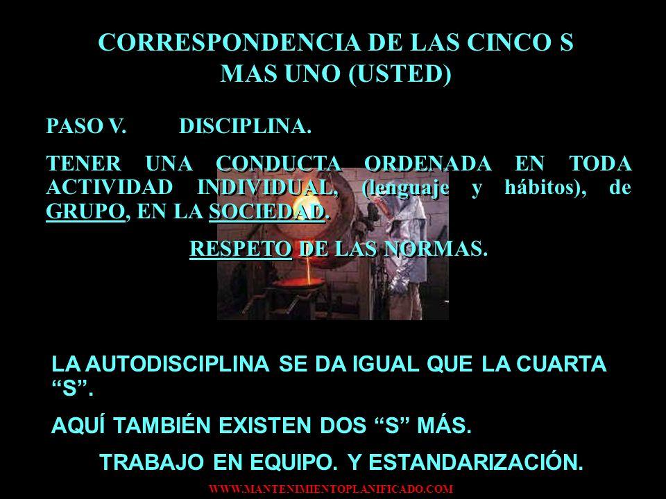 WWW.MANTENIMIENTOPLANIFICADO.COM CORRESPONDENCIA DE LAS CINCO S MAS UNO (USTED) PASO V.DISCIPLINA. TENER UNA CONDUCTA ORDENADA EN TODA ACTIVIDAD INDIV