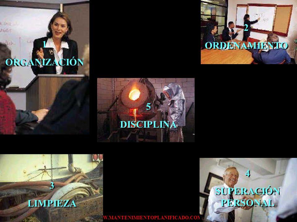 WWW.MANTENIMIENTOPLANIFICADO.COM 1 ORGANIZACIÓN 1 ORGANIZACIÓN 2 ORDENAMIENTO 2 ORDENAMIENTO 3 LIMPIEZA 3 LIMPIEZA 4 SUPERACIÓN PERSONAL 4 SUPERACIÓN