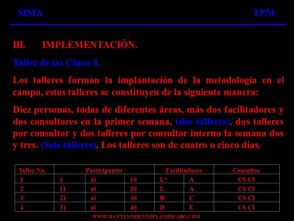 WWW.MANTENIMIENTOPLANIFICADO.COM SIMATPM III.IMPLEMENTACIÓN. Taller de las Cinco S. Los talleres forman la implantación de la metodología en el campo,