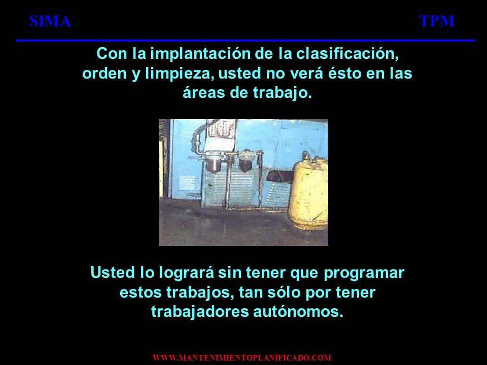 WWW.MANTENIMIENTOPLANIFICADO.COM SIMATPM Con la implantación de la clasificación, orden y limpieza, usted no verá ésto en las áreas de trabajo. Usted