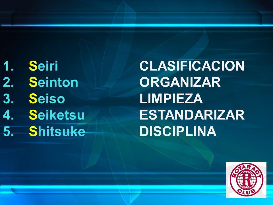 1. SeiriCLASIFICACION 2. Seinton ORGANIZAR 3. Seiso LIMPIEZA 4. Seiketsu ESTANDARIZAR 5. Shitsuke DISCIPLINA