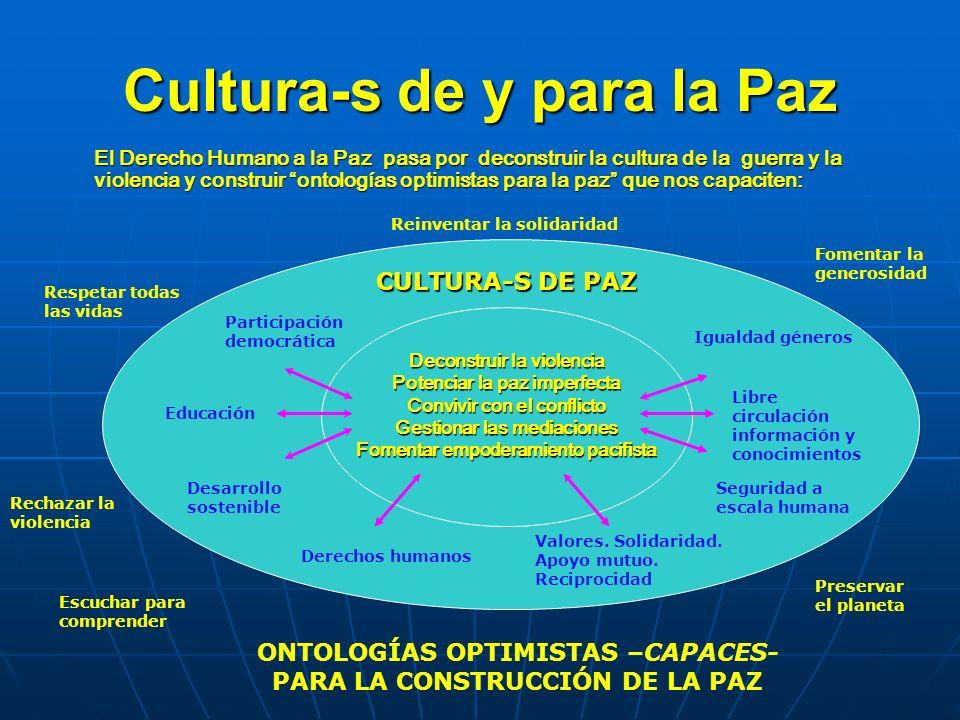 Cultura-s de y para la Paz El Derecho Humano a la Paz pasa por deconstruir la cultura de la guerra y la violencia y construir ontologías optimistas pa