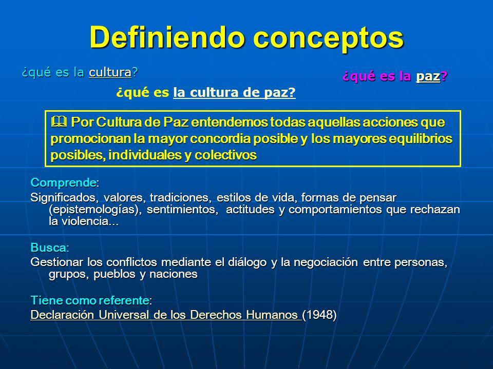 Definiendo conceptos Comprende: Significados, valores, tradiciones, estilos de vida, formas de pensar (epistemologías), sentimientos, actitudes y comp
