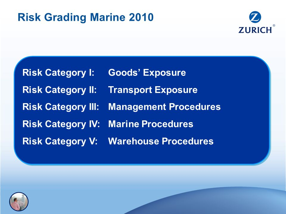 Risk Category I: Goods Exposure Risk Category II: Transport Exposure Risk Category III: Management Procedures Risk Category IV: Marine Procedures Risk