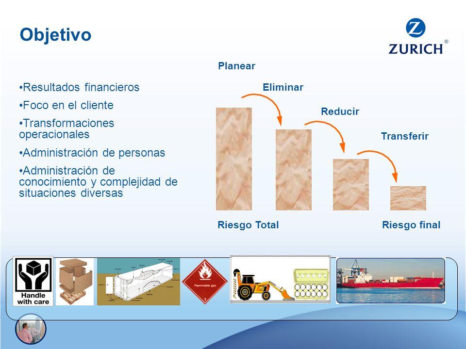 Rubros específicos: Tipos de carga Logística Almacenaje Medios de transporte Principales Aplicaciones