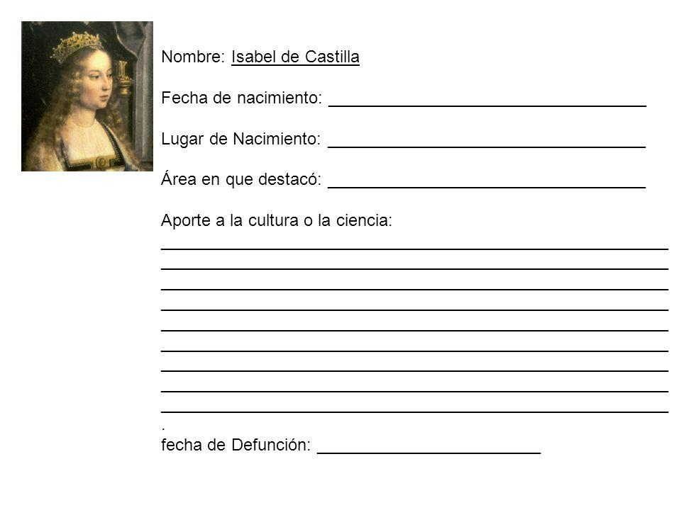 Nombre: Isabel de Castilla Fecha de nacimiento: __________________________________ Lugar de Nacimiento: __________________________________ Área en que