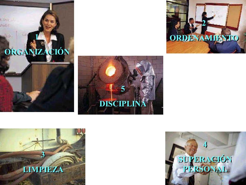 1 ORGANIZACIÓN 1 ORGANIZACIÓN 2 ORDENAMIENTO 2 ORDENAMIENTO 3 LIMPIEZA 3 LIMPIEZA 4 SUPERACIÓN PERSONAL 4 SUPERACIÓN PERSONAL 5 DISCIPLINA 5 DISCIPLIN
