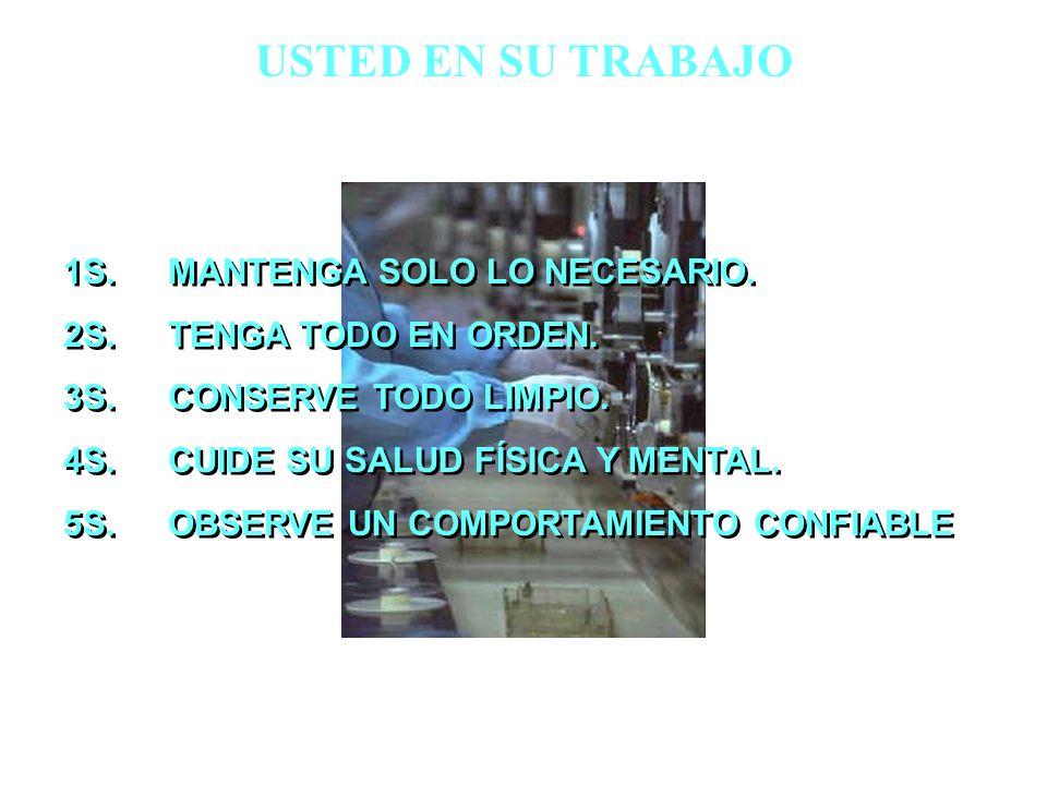 USTED EN SU TRABAJO 1S.MANTENGA SOLO LO NECESARIO. 2S.TENGA TODO EN ORDEN. 3S.CONSERVE TODO LIMPIO. 4S.CUIDE SU SALUD FÍSICA Y MENTAL. 5S.OBSERVE UN C